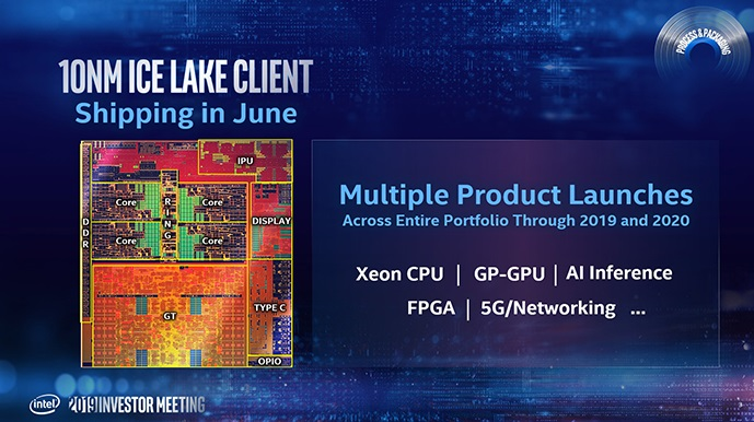 Intel: 10nm-CPUs bereits im Juni. 7 nm dann 2021 - Notebookcheck.com News