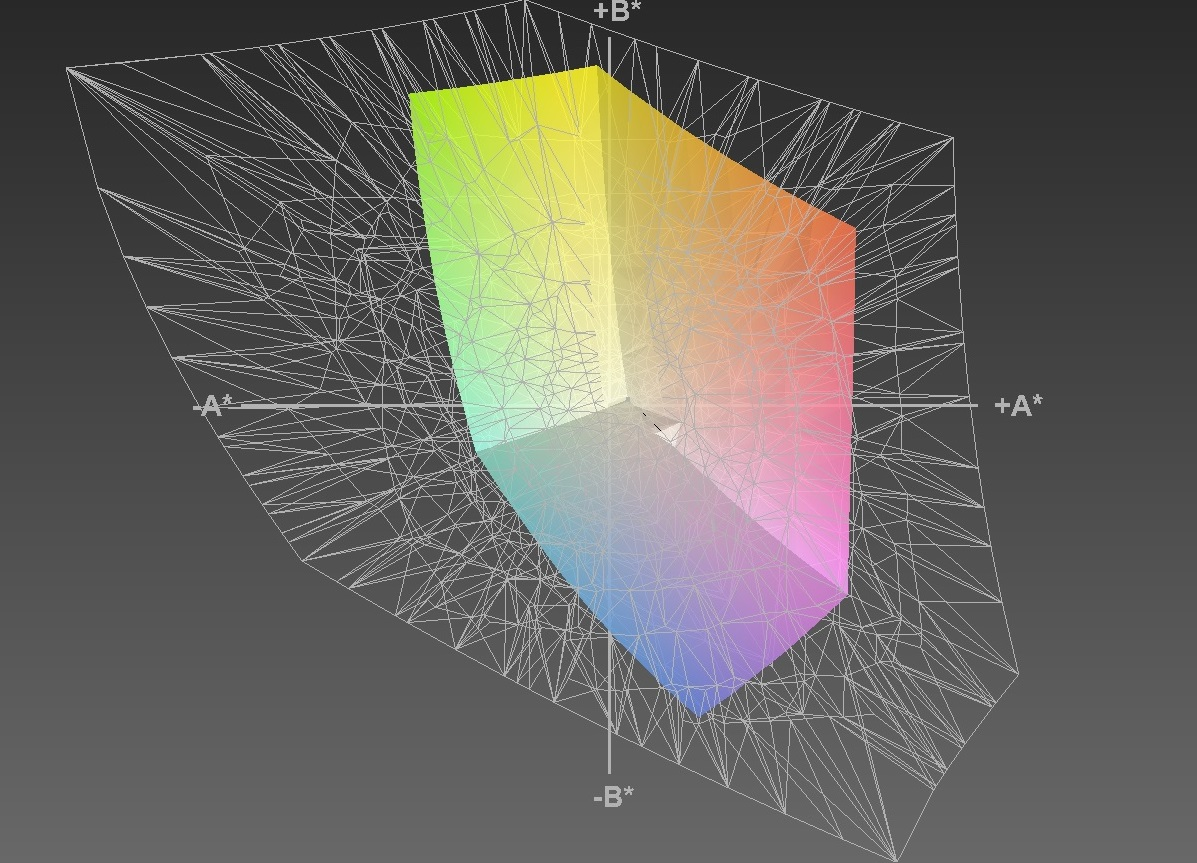 hight resolution of dell latitude e6440 vs adobergb
