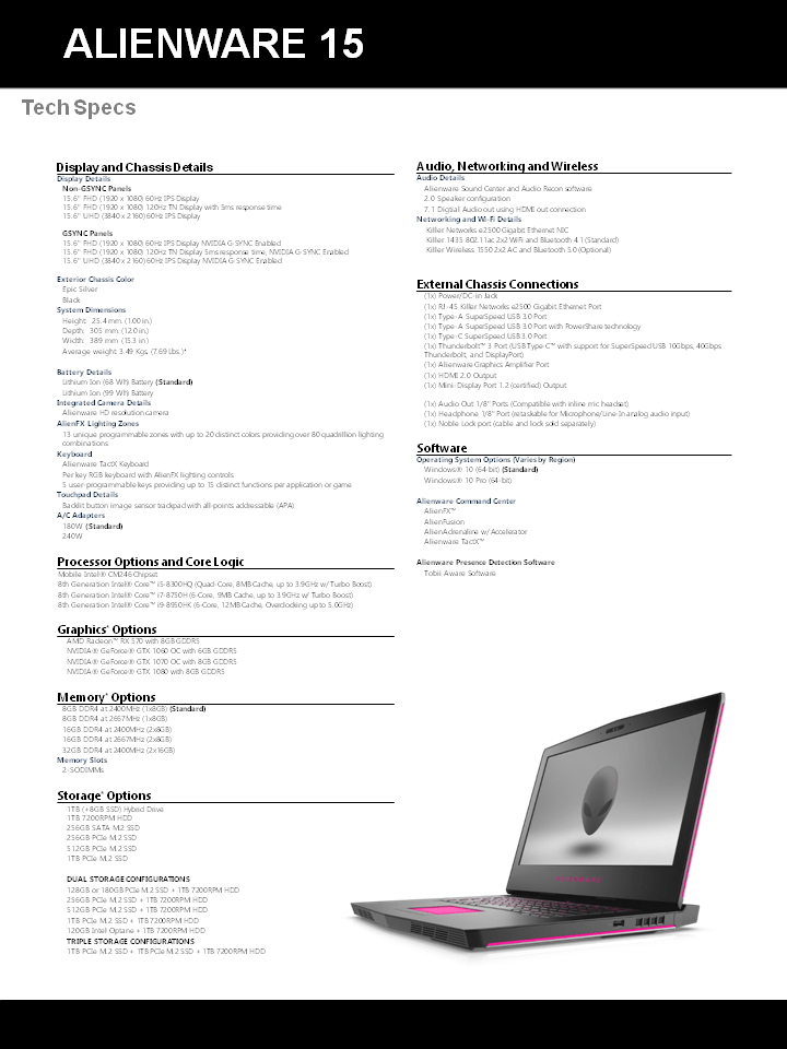 Alienware 15 R4 and 17 R5 refreshed with per-key RGB