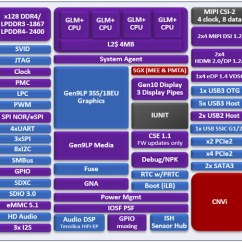 Block Diagram Of Laptop Motherboard Western Snow Plow Wiring Diagrams Possible For Intel Gemini Lake Leaks Out - Notebookcheck.net News