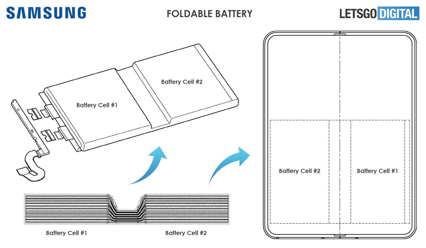 Samsung's next-gen foldables may have equally flexible