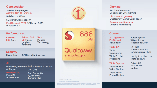 Qualcomm Snapdragon 888 5G Processor - Benchmarks and Specs - NotebookCheck.net Tech