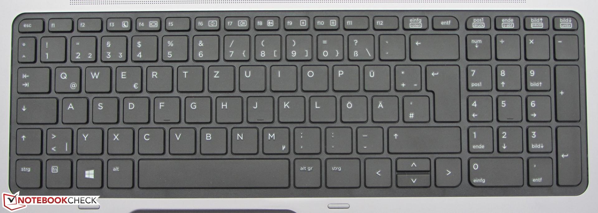 Computer Keyboard Diagram Diagram
