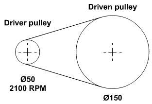 Mechanisms: Pulleys