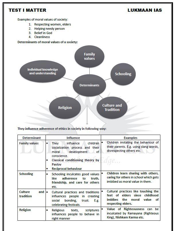 LUKMAAN IAS ETHICS TEST SERIES 2020 1 TO 7