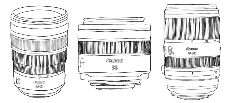 The Best Canon RF Lenses