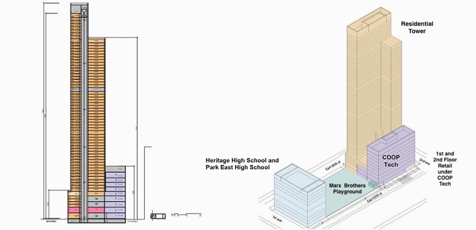 Redevelopment Plan for 321 East 96th Street. From ECF and AvalonBay's Draft Environmental Impact Statement [DEIS] Scoping Meeting. Revised site plan by ECF and AvalonBay. June 29, 2016.