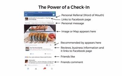 Facebook Check In