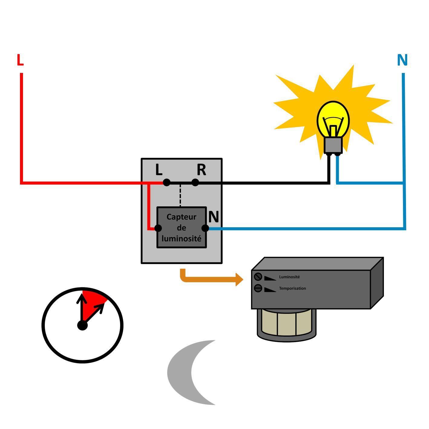 autoconstruction-autoconstructeur-détecteur de présence