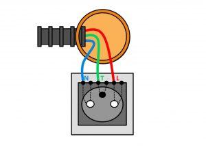 autoconstruction-autoconstructeur-prises de courant