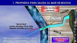 propuesta boliviana para salida al mar