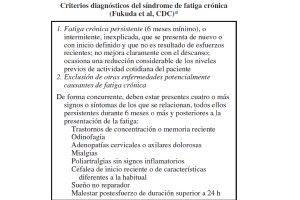 síndrome-de-fatiga-crónica-1