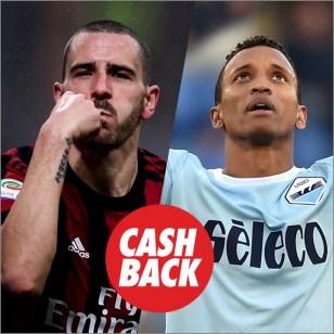 Circus Milan - Lazio cashback hasta 25€