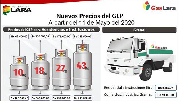 Gas Lara precios