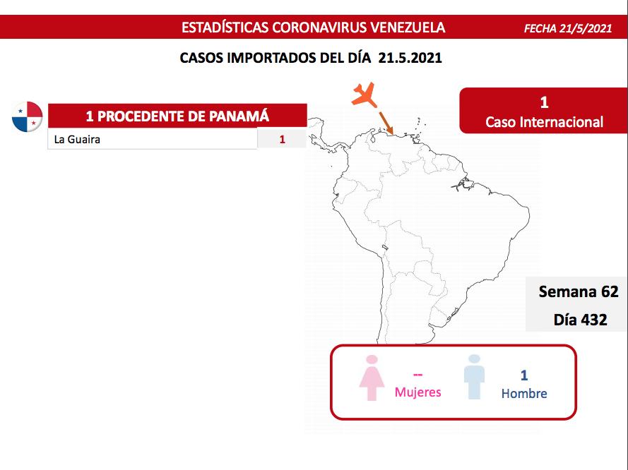 Venezuela suma 19 muertes por covid-19 y llega a 2.465 fallecidos