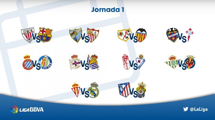 Calendario De Liga Bbva 15 16.Ya Se Conoce La 1ª Jornada De La Liga De Primera Division De Futbol