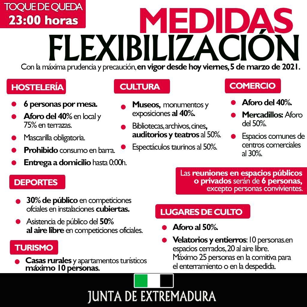 Medidas de Flexibilizacion