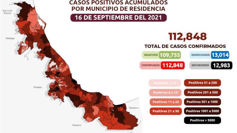 Veracruz acumula 12 mil 983 defunciones por Covid-19