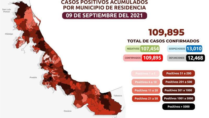 Veracruz registró 75 defunciones en las últimas 24 horas por Covid-19