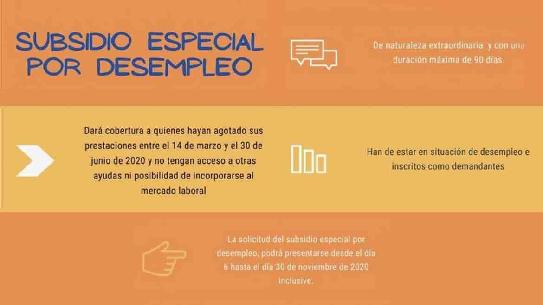 Plazo presentación subsidio especial por desempleo