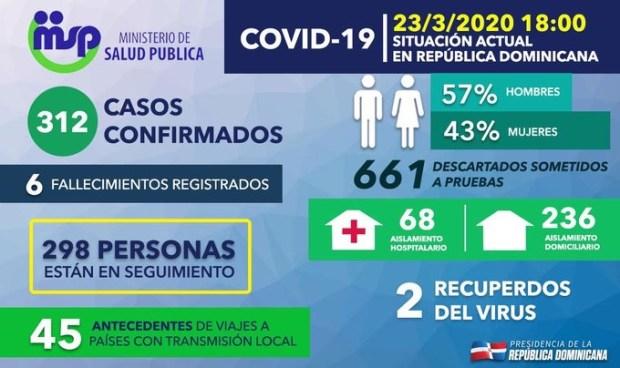Boletín-covid19-rd
