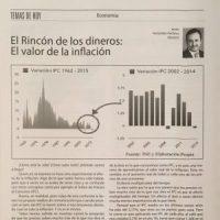 El poder de la inflación –Siembra 402