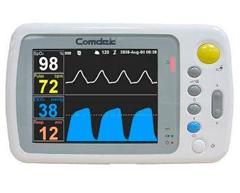 Capnógrafo con pulsimetro