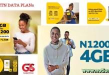 MTN Cheapest Data Plan
