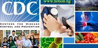 United States Centers For Disease Control and Prevention