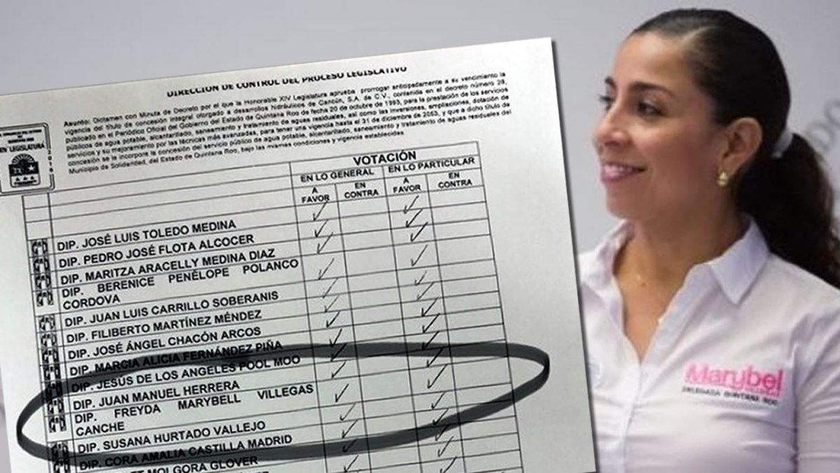 Así votó Marybel Villegas a favor de Aguakan