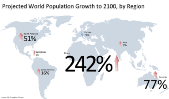 World+Population+Growth+Projections+2100+Map