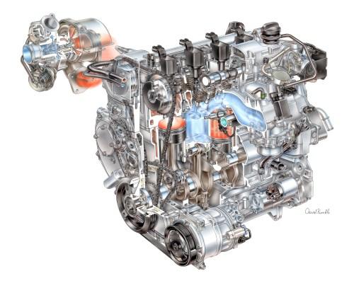 small resolution of gm modular ecotec engine diagram wiring diagram centre 2 4 ecotec engine diagram
