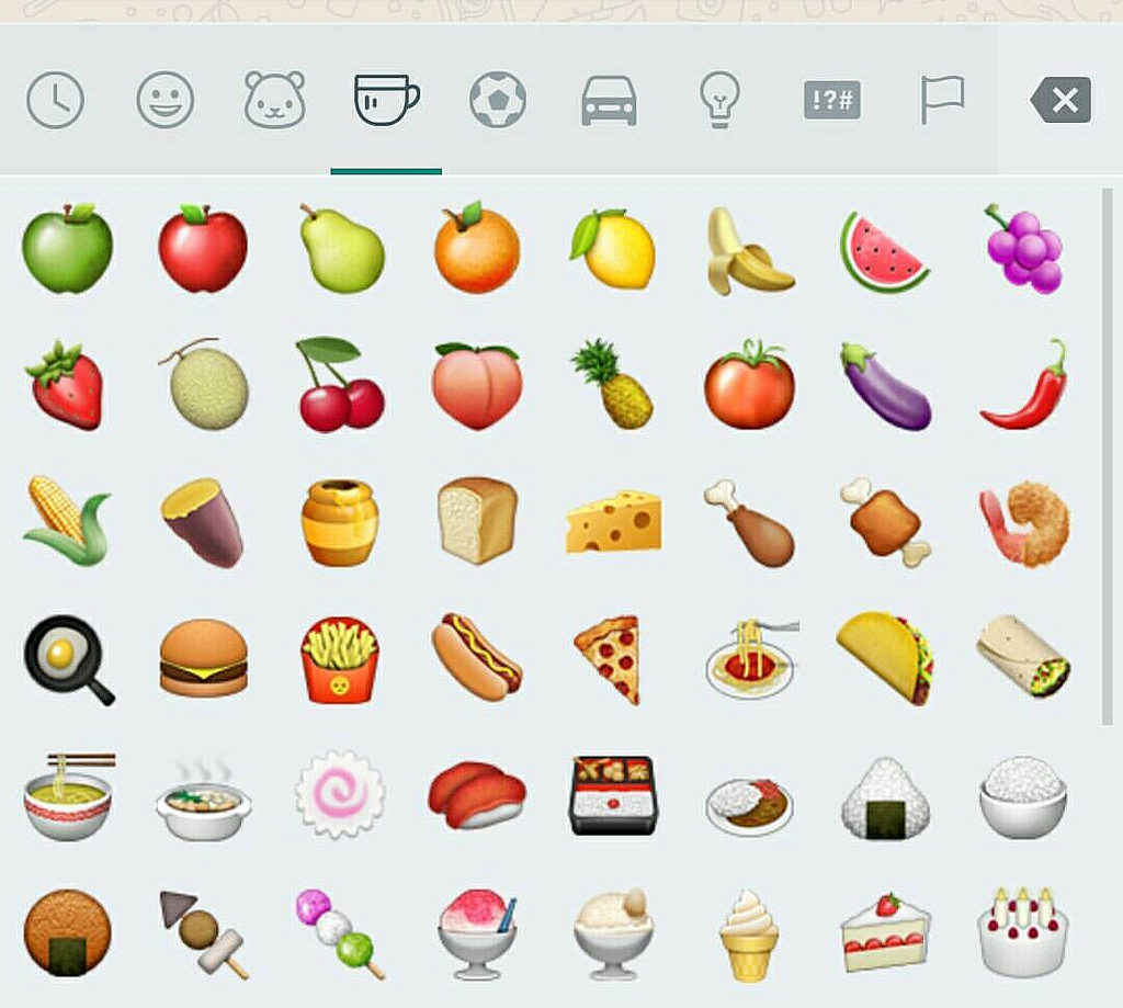 Quali sono le nuove emoji introdotte su Whatsapp e cosa