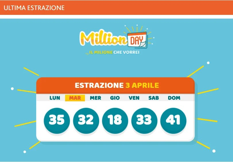 Calendario Estrazioni Superenalotto.Calendario Estrazioni Lotto Aprile