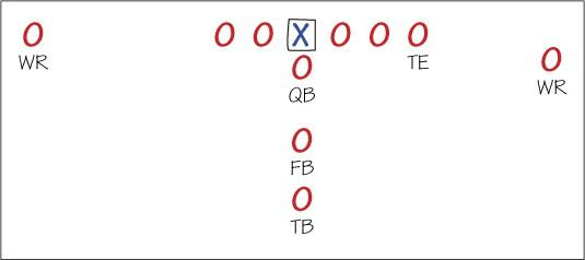 Blank Football Offensive Play Sheets