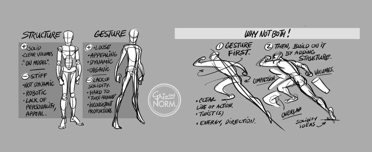 estructura principio diseño de personajes