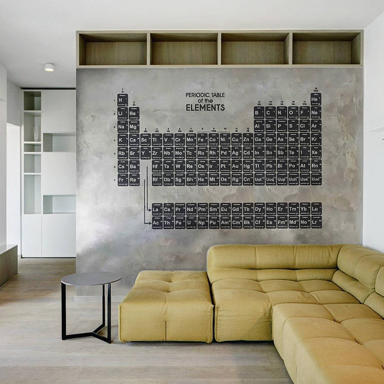 Periodic Table Printables Inspired By Restoration Hardware's Wall
