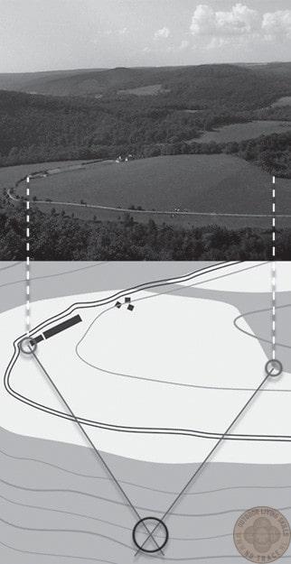 No Trace Bushcraft - Cross-Measurement