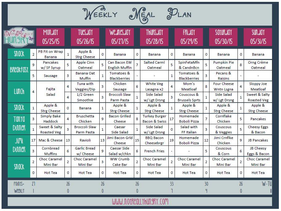 Weekly Meal Plan 05/25/15
