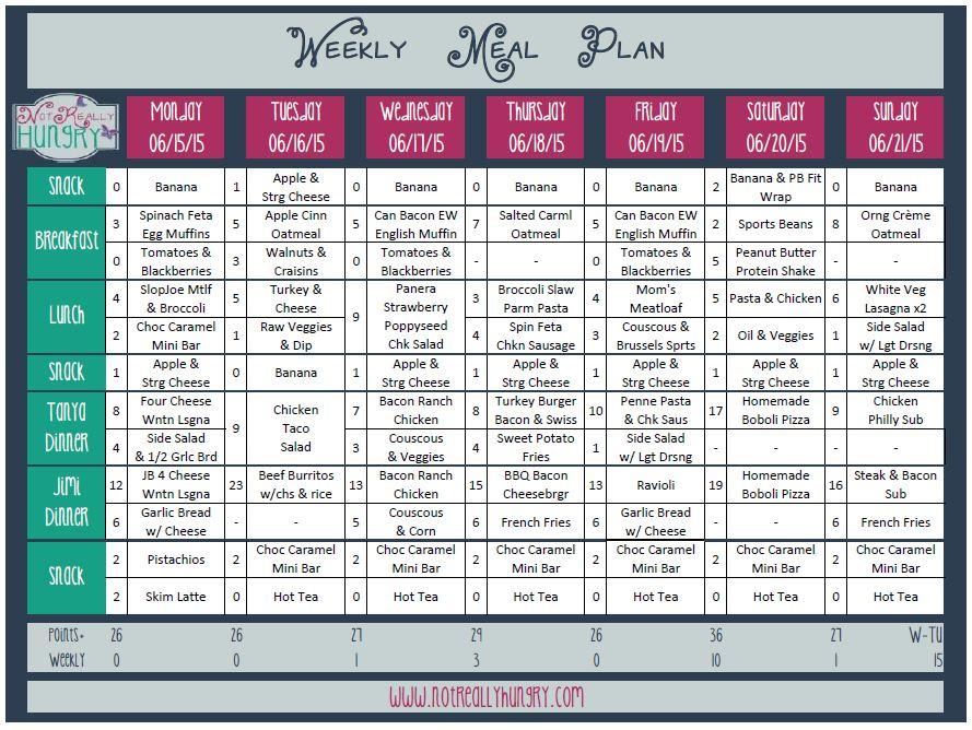 Weekly Meal Plan ~ 06/15/15