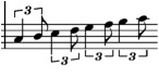 Improving Rhythmic Accuracy by Subdividing - figure 4