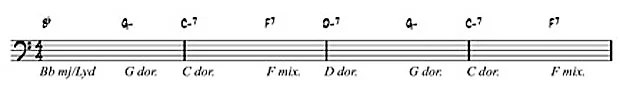 Simple chord changes