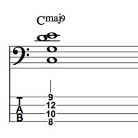 Playing Chords: A Guide for Bassists