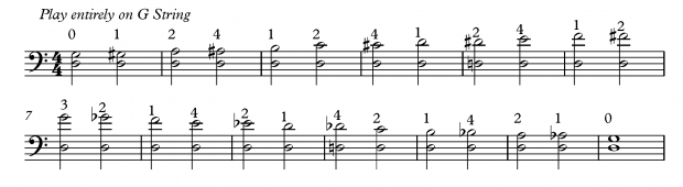 Introduction to Chromatic Scales: Figure 1