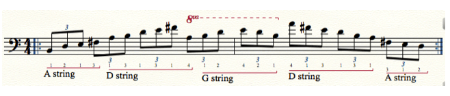 Minor Pentatonic on Five Chord Types Exercise
