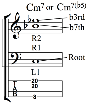 Developing Simultaneous Chordal and Bass Line Accompaniment - Fig 2b