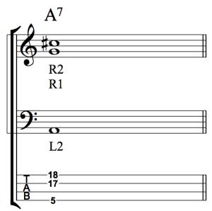 Rhythmic Displacement: Figure 1