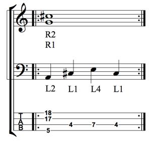 Rhythmic Displacement: Figure 2