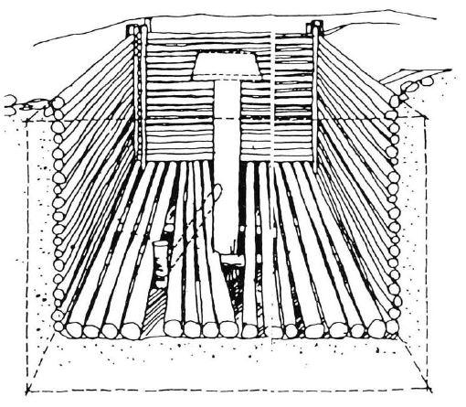 En dyregrav kan fremdeles påvises mellom Hellaåsen og Ulvåsen. Den kan ha sett slik ut som en rekonstruksjon viser.