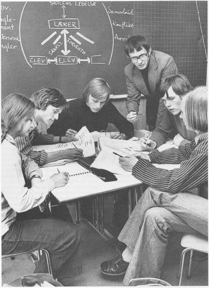Alv Teig underviser en gruppe på sosialfaglinjen. Fra venstre: Tone Gjelstad, Lars Egeland, Hans Sverre Sjøvold, Jostein Juriks, Svein Olaf Hoff